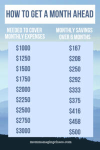 Learn how to get a month ahead on bills with this easy to follow savings plan.