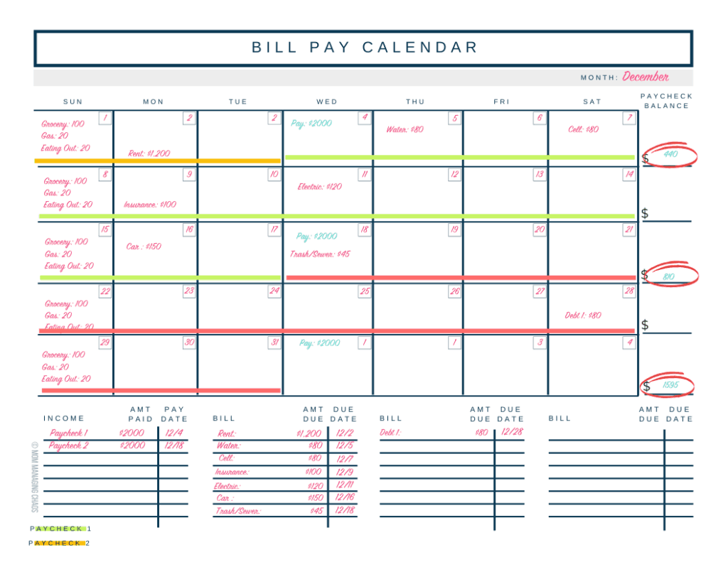 Budgeting calendar for biweekly budgets